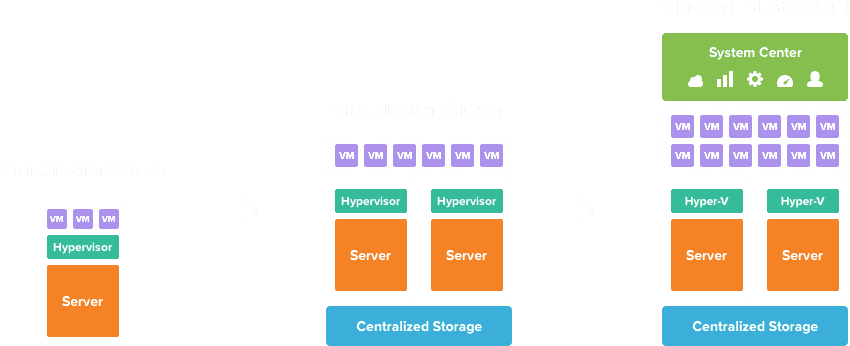 graph-virtualization_en